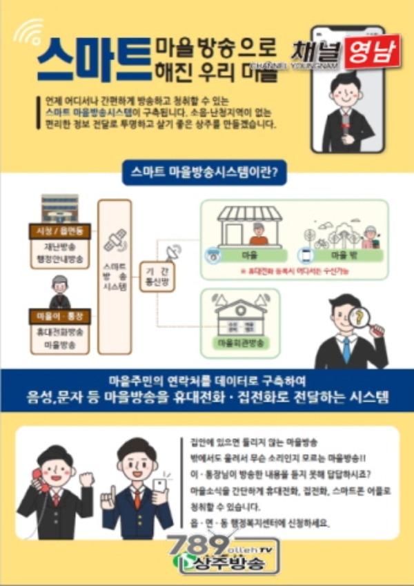 [공보감사담당관실]상주시 스마트마을방송 선보인다.jpg